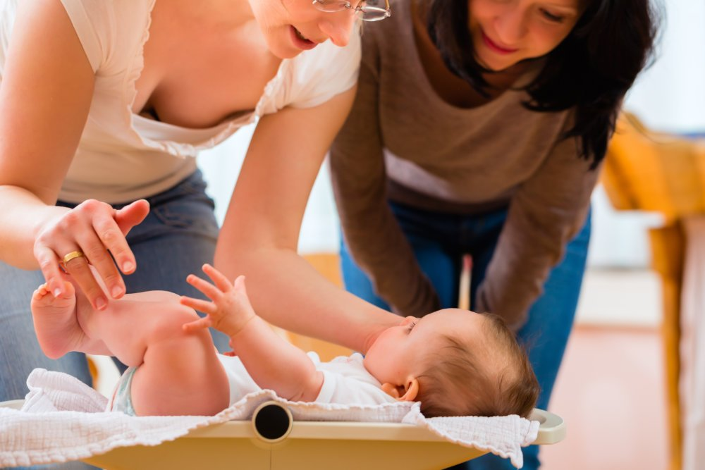 Pre and Postnatal care